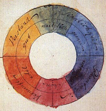 Farven og Lyset - Studier i Goethes farvelære